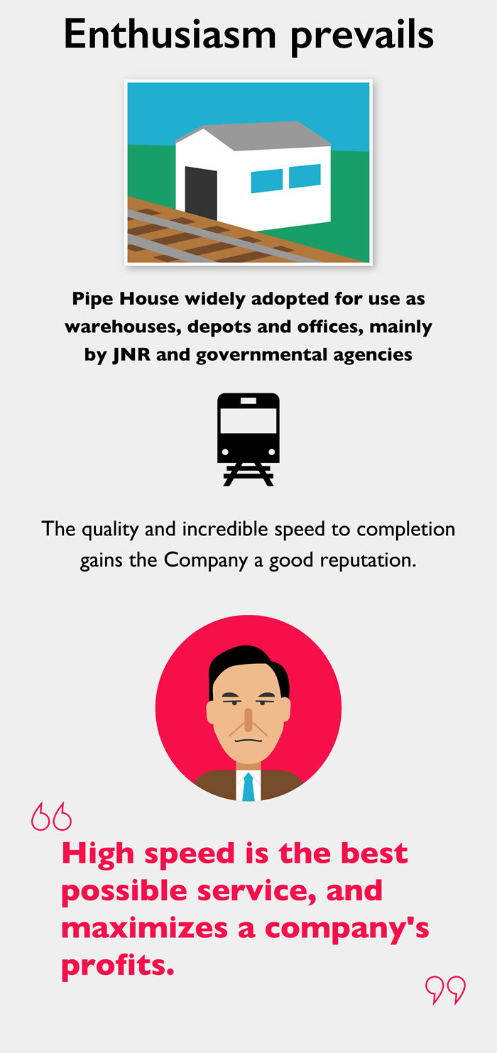 Enthusiasm prevails Pipe House widely adopted for use as warehouses, depots and offices, mainly by JNR and governmental agencies The quality and incredible speed to completion gains the Company a good reputation. High speed is the best possible service, and maximizes a company's profits.