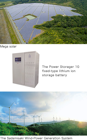 Mega solar The Power Storager 10 fixed-type lithium ion storage battery The Sadamisaki Wind-Power Generation System