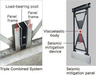 Triple Combined System Seismic mitigation panel