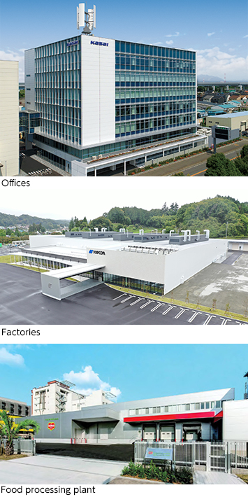 Offices Factories Food processing plant