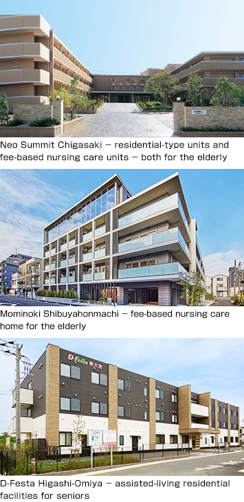 Neo Summit Chigasaki – residential-type units and fee-based nursing care units – both for the elderly  Mominoki Shibuyahonmachi -fee-based nursing care home for the elderly  D-Festa Higashi-Omiya -assisted-living residential facilities for seniors
